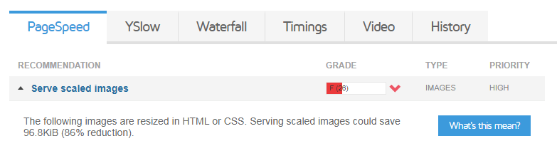 Serve scaled images in WordPress to speed up your site